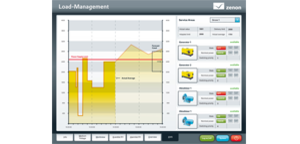 zenon Software Platform for industrial automation & energy automation